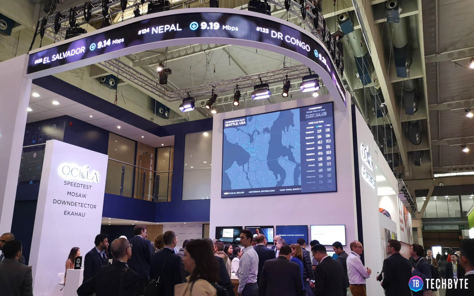 ookla (MWC)