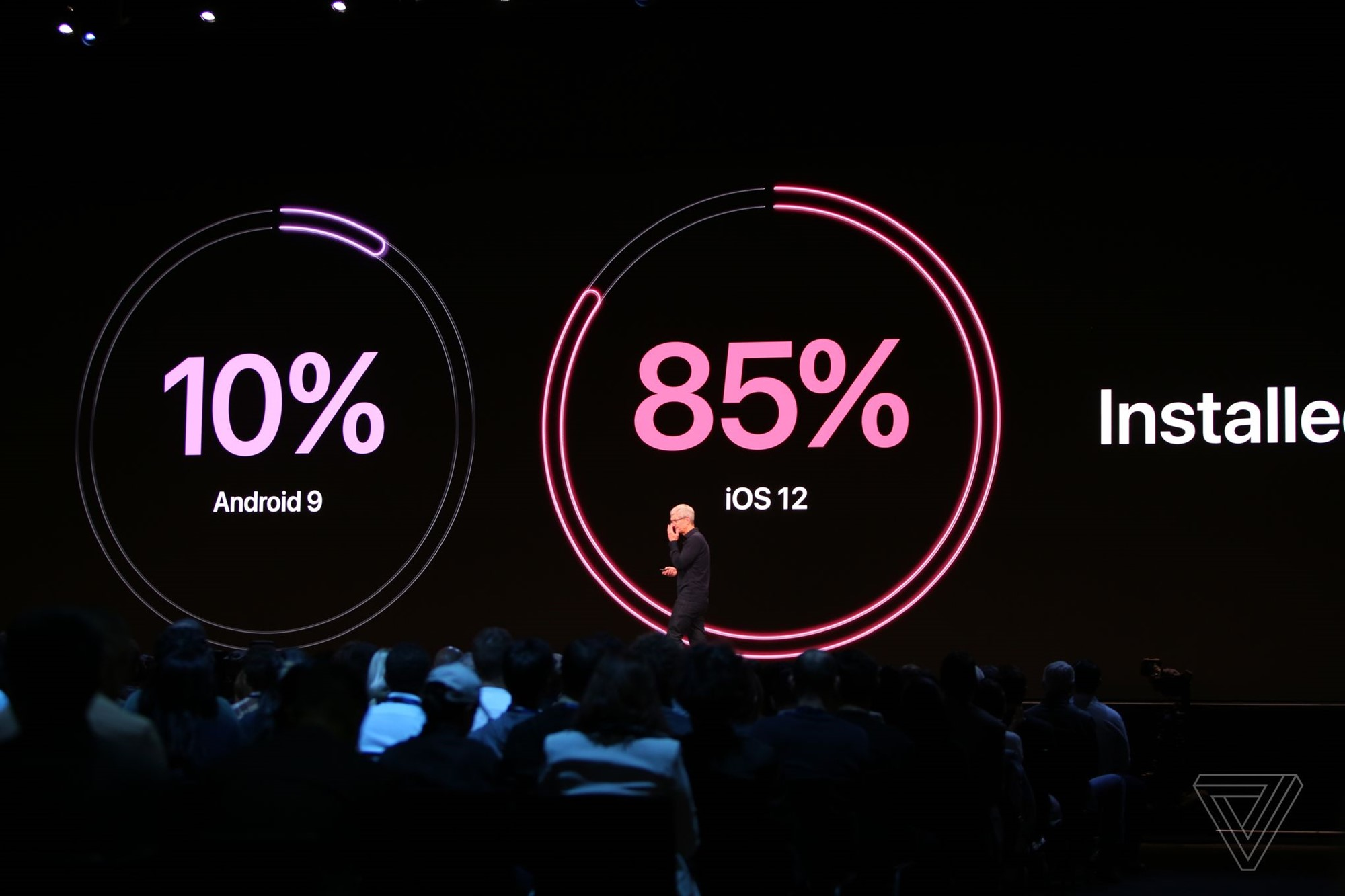 Takto to vyzeralo na včerajšom podujatí WWDC