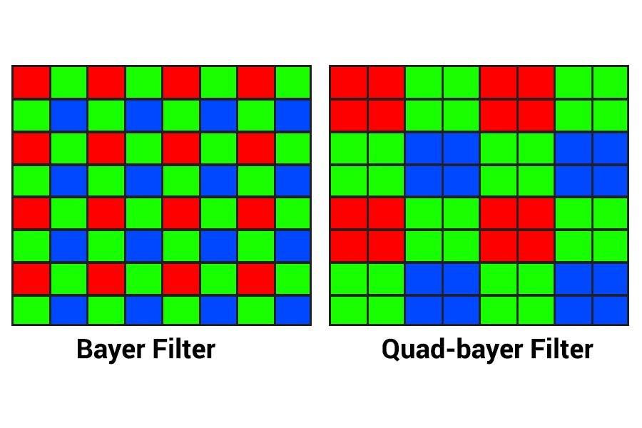 quad bayer filter