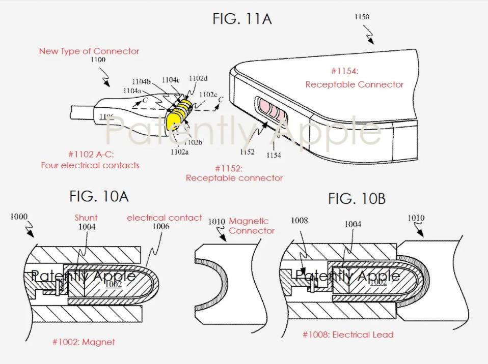 Patent udelený spoločnosti Apple