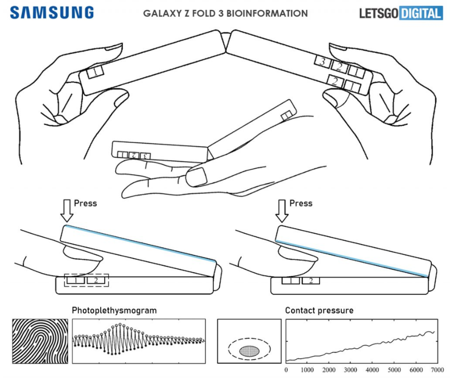 Patent - Samsung Galaxy Z Fold3