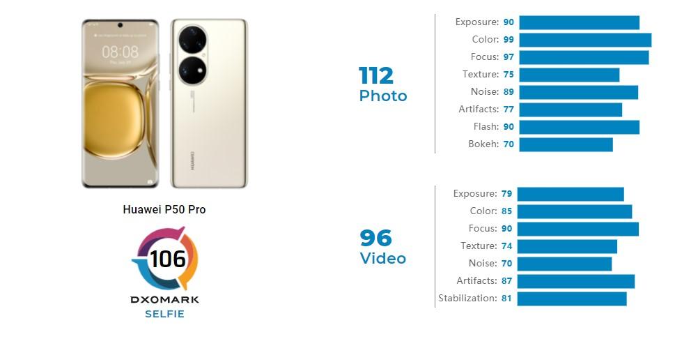p50 Pro